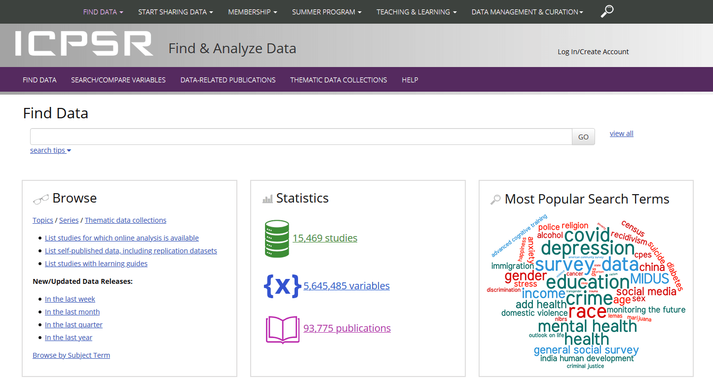 ICPSR database
